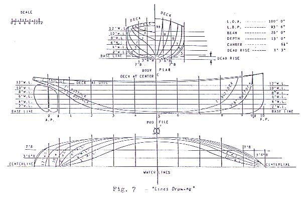 fig_07 lines of a ship purgit vapor control and recovery units